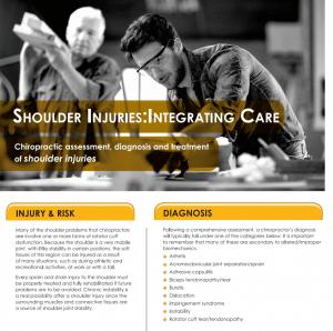 MedicalPost_ShoulderInjuries_May2015